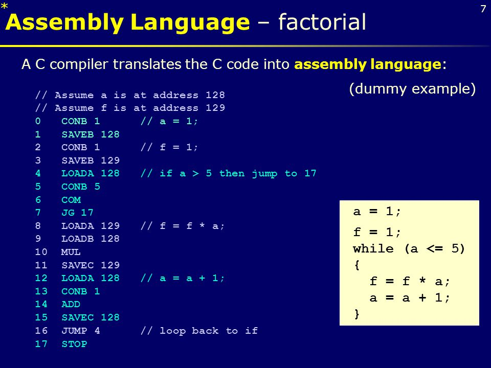 7 A C compiler translates the C code into assembly language: // Assume a is at address 128 // Assume f is at address 129 0 CONB 1 // a = 1; 1 SAVEB 12