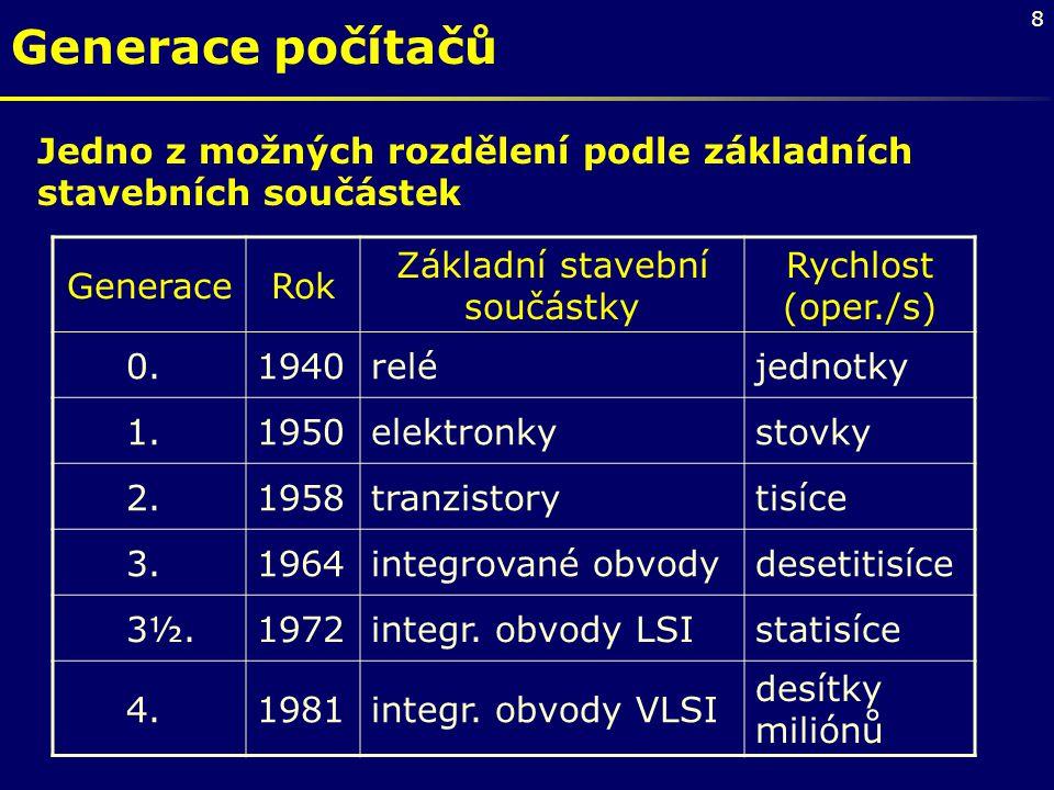 8 Generace počítačů Jedno z možných rozdělení podle základních stavebních součástek GeneraceRok Základní stavební součástky Rychlost (oper./s) 0.1940r