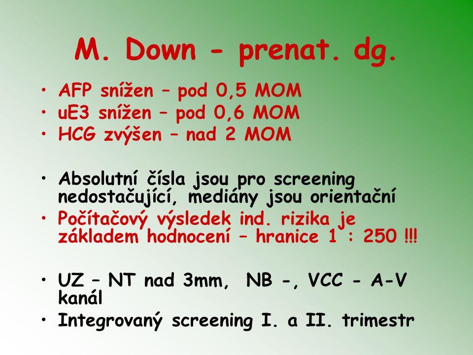 M. Down - prenat. dg. AFP snížen – pod 0,5 MOM uE3 snížen – pod 0,6 MOM HCG zvýšen – nad 2 MOM Absolutní čísla jsou pro screening nedostačující, mediá