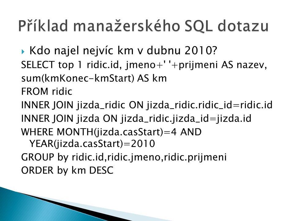  Kdo najel nejvíc km v dubnu 2010? SELECT top 1 ridic.id, jmeno+' '+prijmeni AS nazev, sum(kmKonec-kmStart) AS km FROM ridic INNER JOIN jizda_ridic O