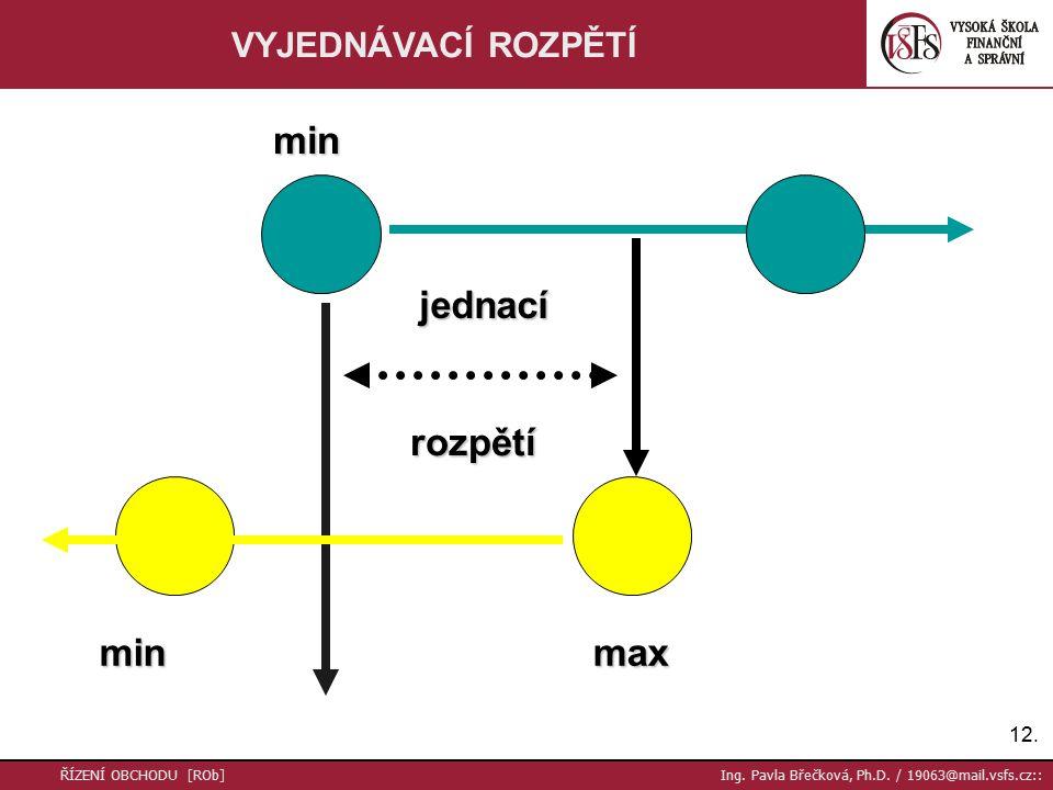 12. ŘÍZENÍ OBCHODU [ROb] Ing. Pavla Břečková, Ph.D.