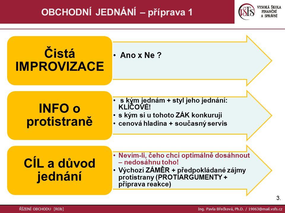 3.3. ŘÍZENÍ OBCHODU [ROb] Ing. Pavla Břečková, Ph.D.