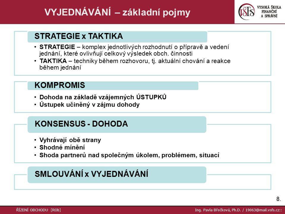 Klíčové pojmy: -Vyjednávání x Smlouvání -Cíl, pozice, informace -Strategie - taktika -Příprava jednání -Dokumenty obch.