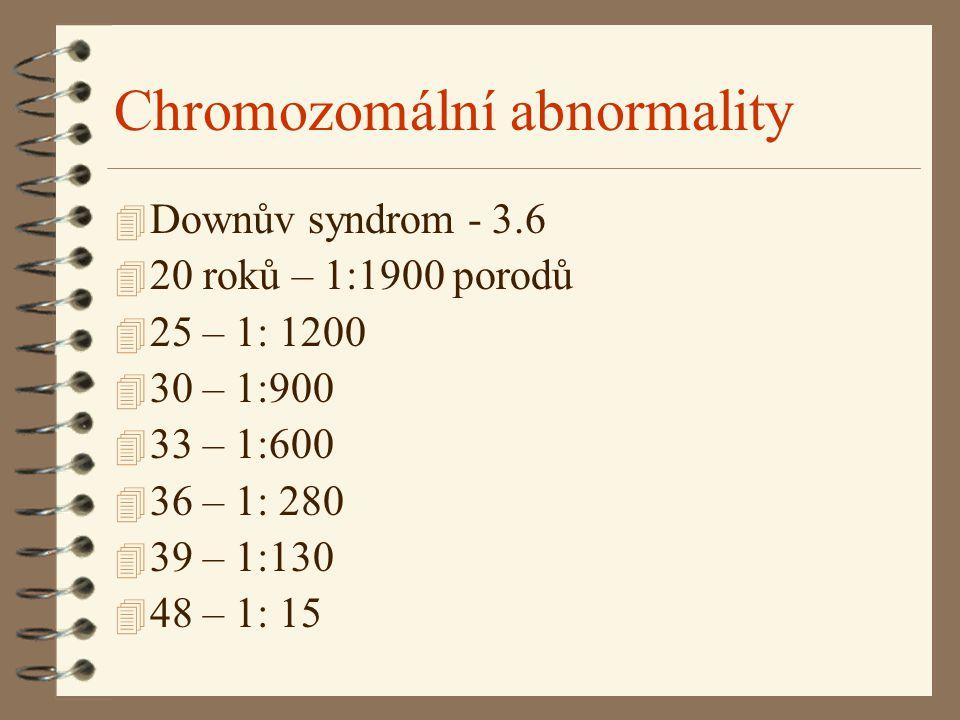 Chromozomální abnormality 4 Downův syndrom - 3.6 4 20 roků – 1:1900 porodů 4 25 – 1: 1200 4 30 – 1:900 4 33 – 1:600 4 36 – 1: 280 4 39 – 1:130 4 48 – 1: 15