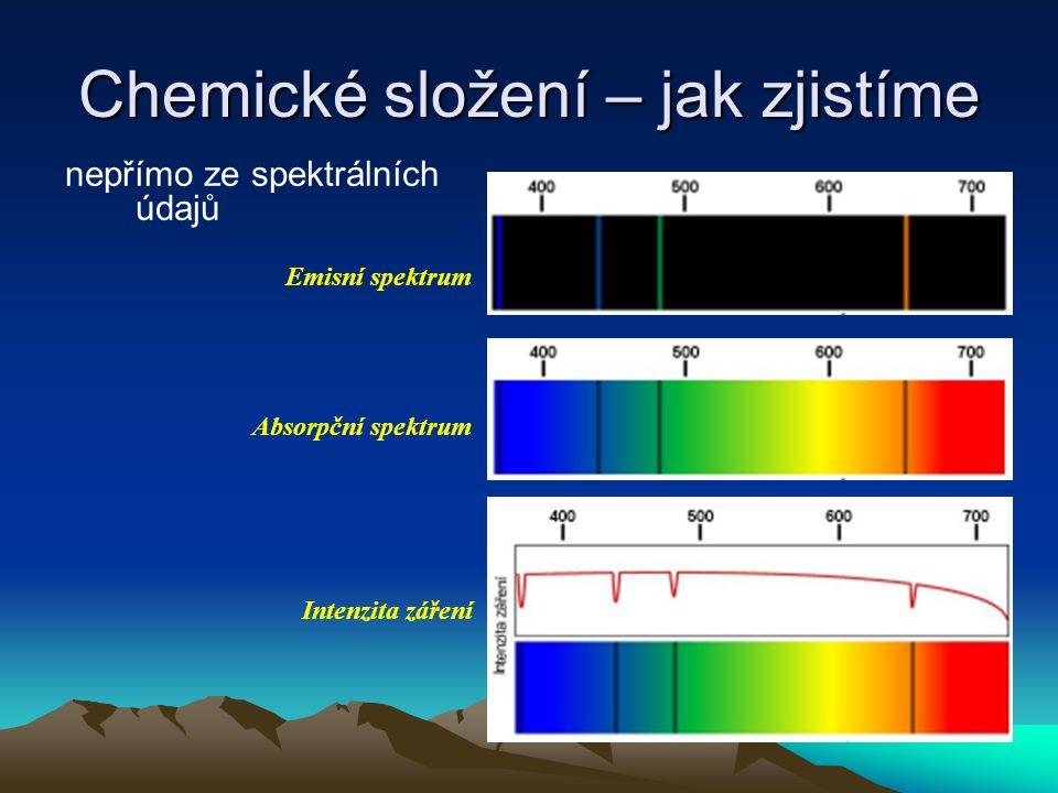 Chemické složení – jak zjistíme nepřímo ze spektrálních údajů Emisní spektrum Absorpční spektrum Intenzita záření