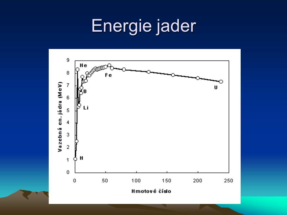 Energie jader