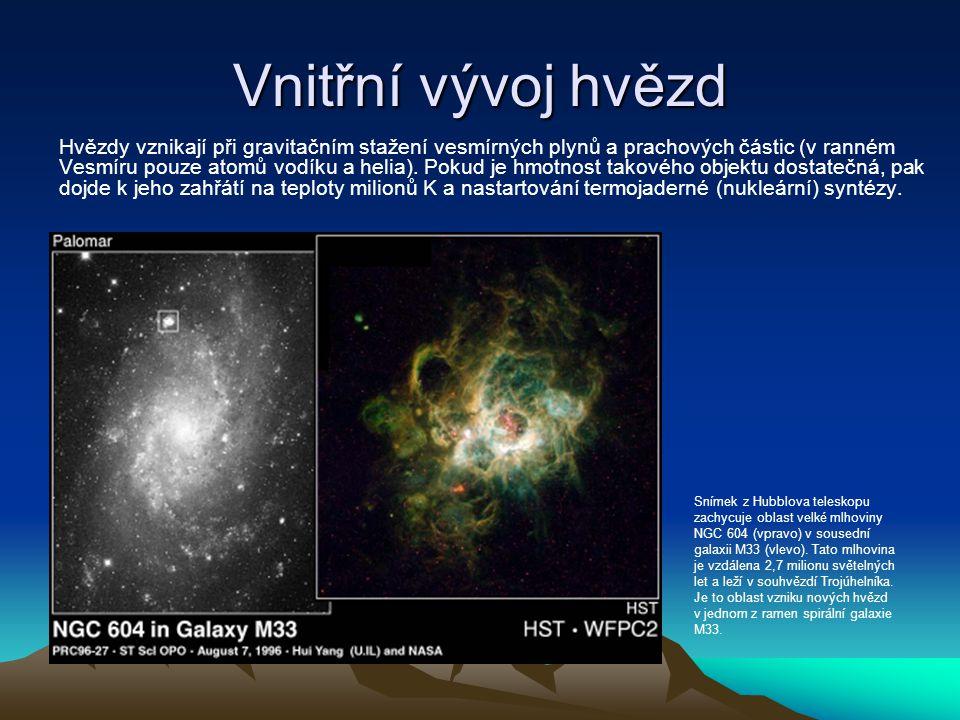 Vnitřní vývoj hvězd Hvězdy vznikají při gravitačním stažení vesmírných plynů a prachových částic (v ranném Vesmíru pouze atomů vodíku a helia).