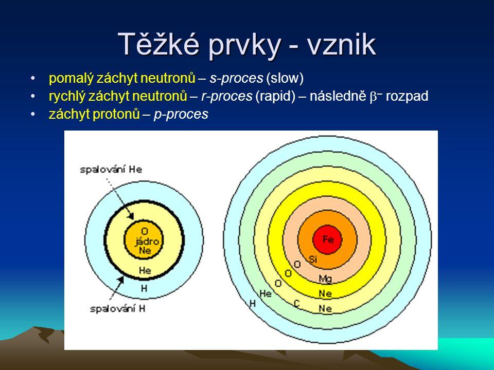 Těžké prvky - vznik pomalý záchyt neutronů – s-proces (slow) rychlý záchyt neutronů – r-proces (rapid) – následně  – rozpad záchyt protonů – p-proces