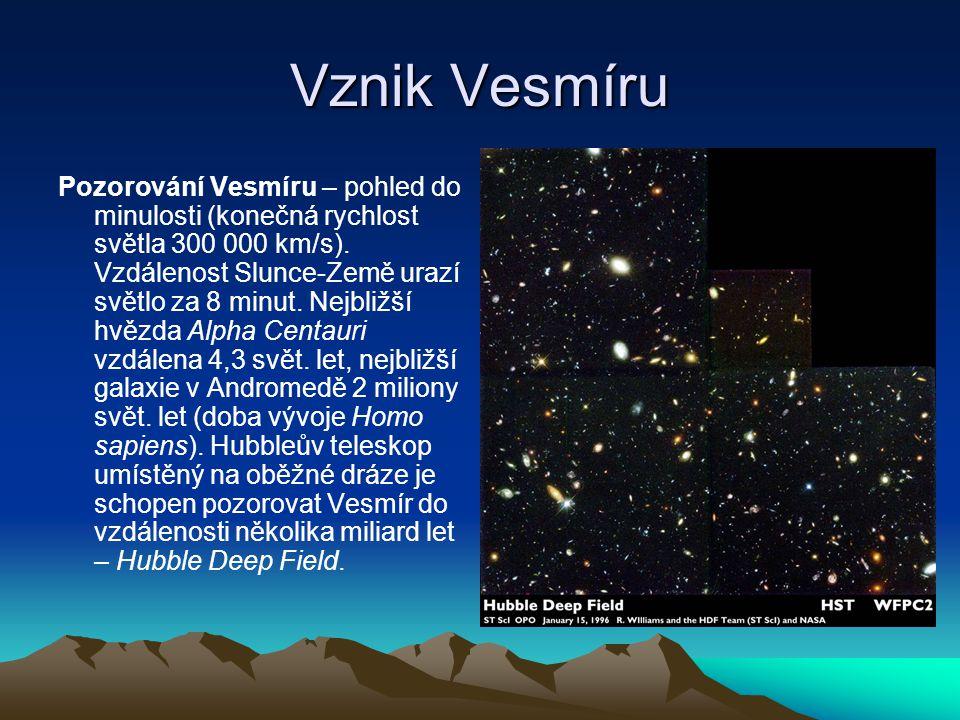 Vznik Vesmíru Pozorování Vesmíru – pohled do minulosti (konečná rychlost světla 300 000 km/s).
