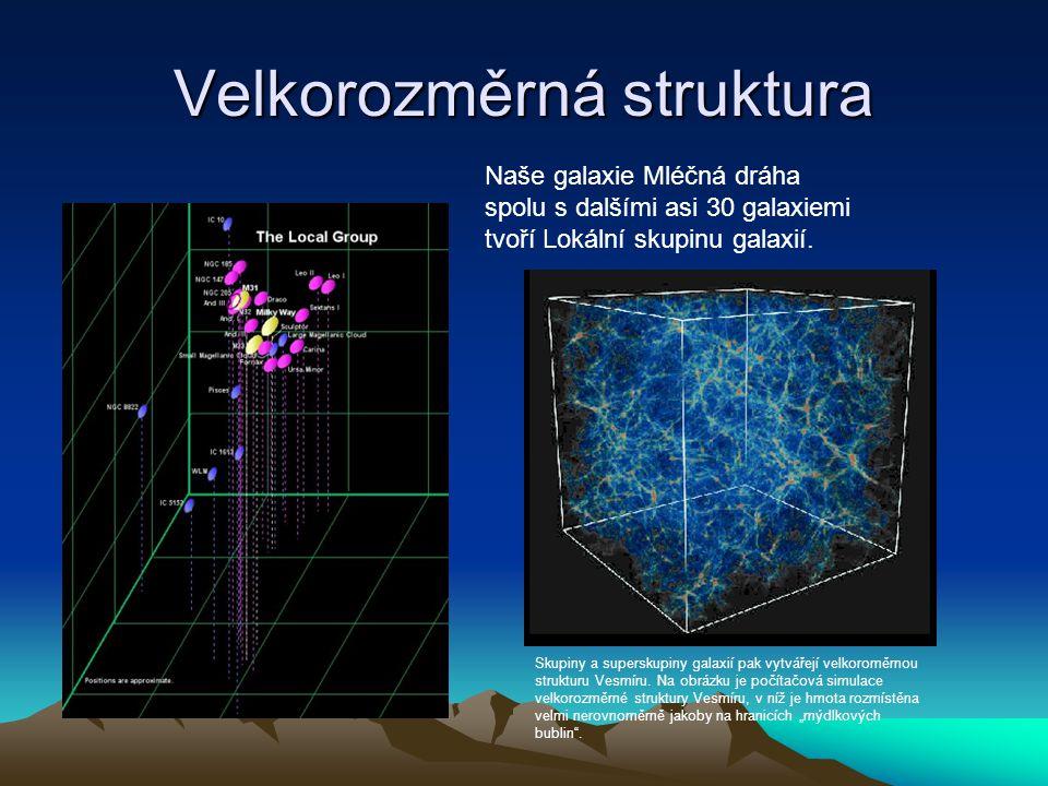 Pozadí Vesmír se mění.Dvacátá léta – Edwin Hubble: všechny objekty se vzájemně vzdalují.