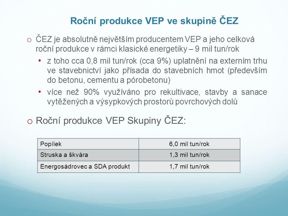 Roční produkce VEP ve skupině ČEZ o ČEZ je absolutně největším producentem VEP a jeho celková roční produkce v rámci klasické energetiky – 9 mil tun/r