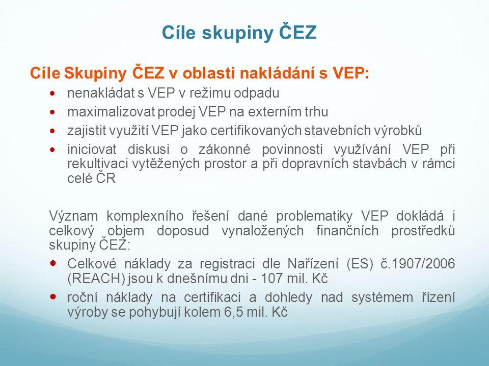 Cíle skupiny ČEZ Cíle Skupiny ČEZ v oblasti nakládání s VEP: nenakládat s VEP v režimu odpadu maximalizovat prodej VEP na externím trhu zajistit využi