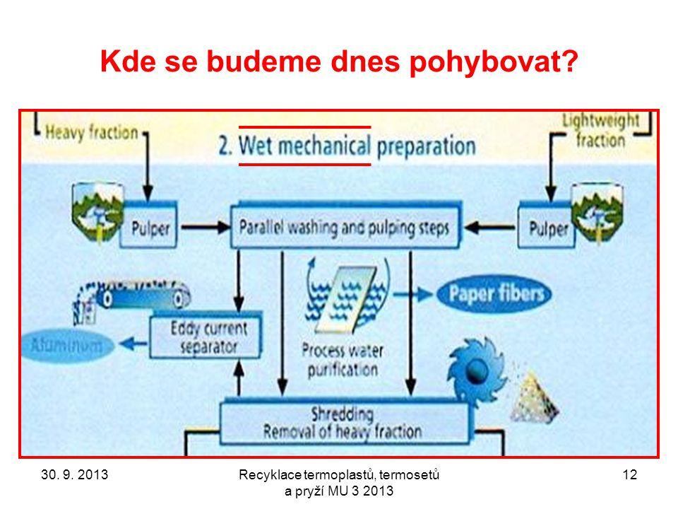 Kde se budeme dnes pohybovat Recyklace termoplastů, termosetů a pryží MU 3 2013 1230. 9. 2013