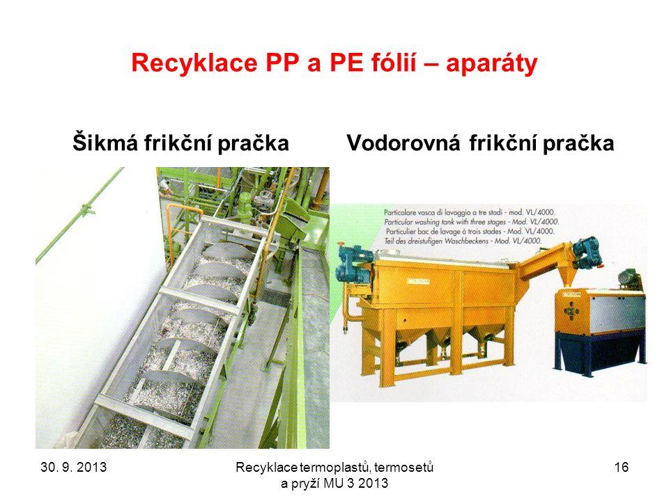 Recyklace PP a PE fólií – aparáty Šikmá frikční pračkaVodorovná frikční pračka 30. 9. 2013Recyklace termoplastů, termosetů a pryží MU 3 2013 16