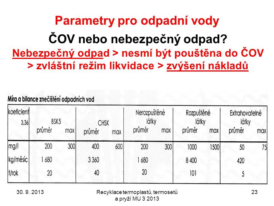 Parametry pro odpadní vody 30. 9. 2013Recyklace termoplastů, termosetů a pryží MU 3 2013 23 ČOV nebo nebezpečný odpad? Nebezpečný odpad > nesmí být po