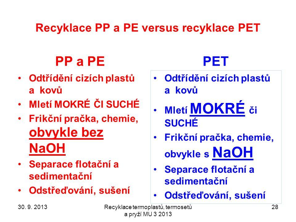 Recyklace PP a PE versus recyklace PET PP a PE Odtřídění cizích plastů a kovů Mletí MOKRÉ ČI SUCHÉ Frikční pračka, chemie, obvykle bez NaOH Separace flotační a sedimentační Odstřeďování, sušení PET Odtřídění cizích plastů a kovů Mletí MOKRÉ či SUCHÉ Frikční pračka, chemie, obvykle s NaOH Separace flotační a sedimentační Odstřeďování, sušení 30.
