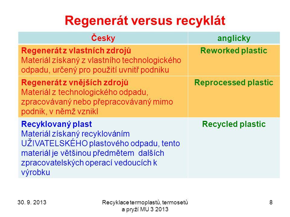 Regenerát versus recyklát Českyanglicky Regenerát z vlastních zdrojů Materiál získaný z vlastního technologického odpadu, určený pro použití uvnitř podniku Reworked plastic Regenerát z vnějších zdrojů Materiál z technologického odpadu, zpracovávaný nebo přepracovávaný mimo podnik, v němž vznikl Reprocessed plastic Recyklovaný plast Materiál získaný recyklováním UŽIVATELSKÉHO plastového odpadu, tento materiál je většinou předmětem dalších zpracovatelských operací vedoucích k výrobku Recycled plastic Recyklace termoplastů, termosetů a pryží MU 3 2013 830.