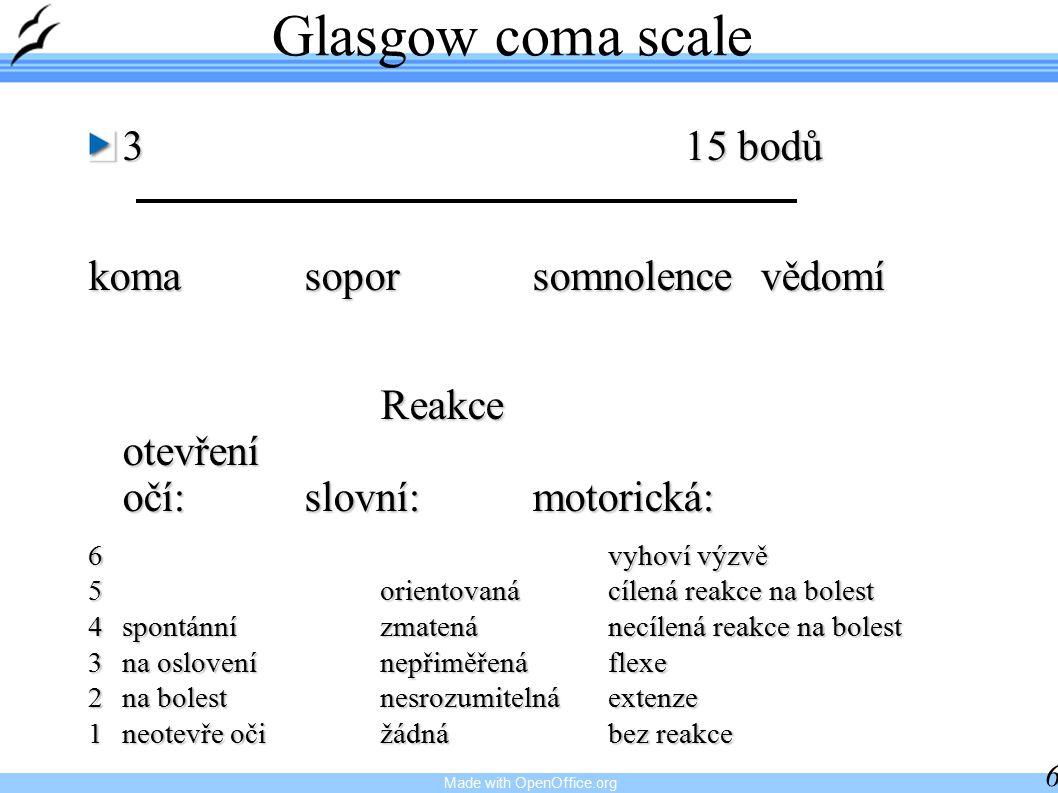Made with OpenOffice.org 17 Příznaky meningitidy: