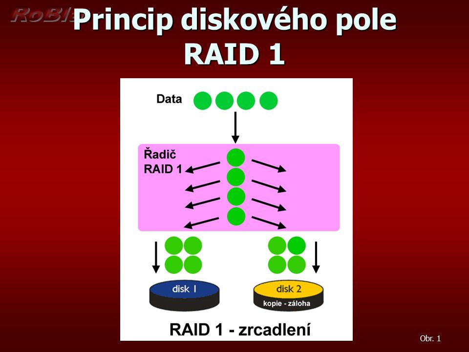 Princip diskového pole RAID 1 Obr. 1