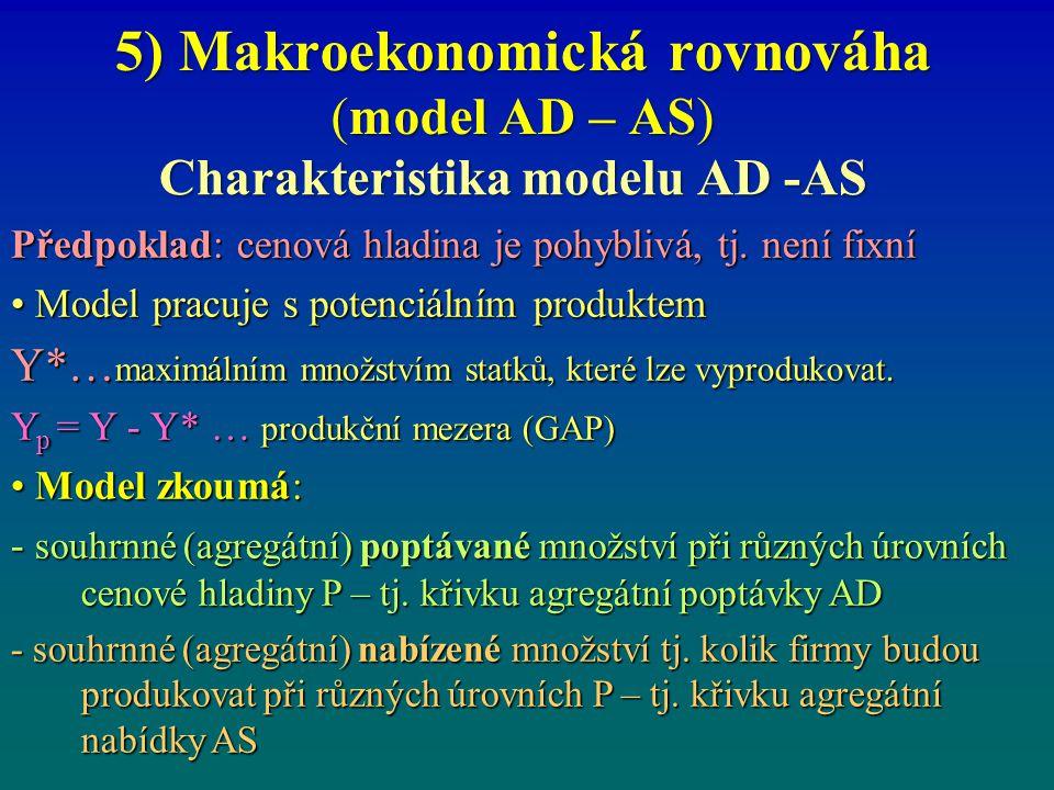 5) Makroekonomická rovnováha (model AD – AS) Charakteristika modelu AD -AS Předpoklad: cenová hladina je pohyblivá, tj. není fixní Model pracuje s pot