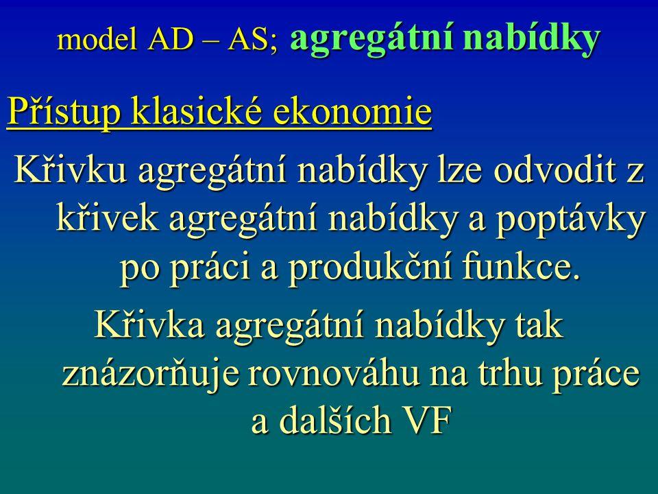 model AD – AS; agregátní nabídky Přístup klasické ekonomie Křivku agregátní nabídky lze odvodit z křivek agregátní nabídky a poptávky po práci a produ