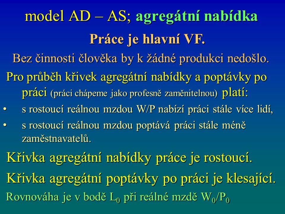 model AD – AS; agregátní nabídka Práce je hlavní VF. Práce je hlavní VF. Bez činnosti člověka by k žádné produkci nedošlo. Bez činnosti člověka by k ž