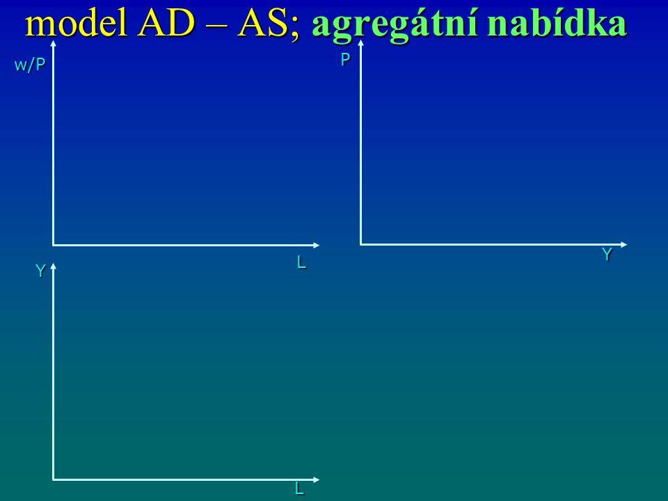 model AD – AS; agregátní nabídka w/P L Y L P Y
