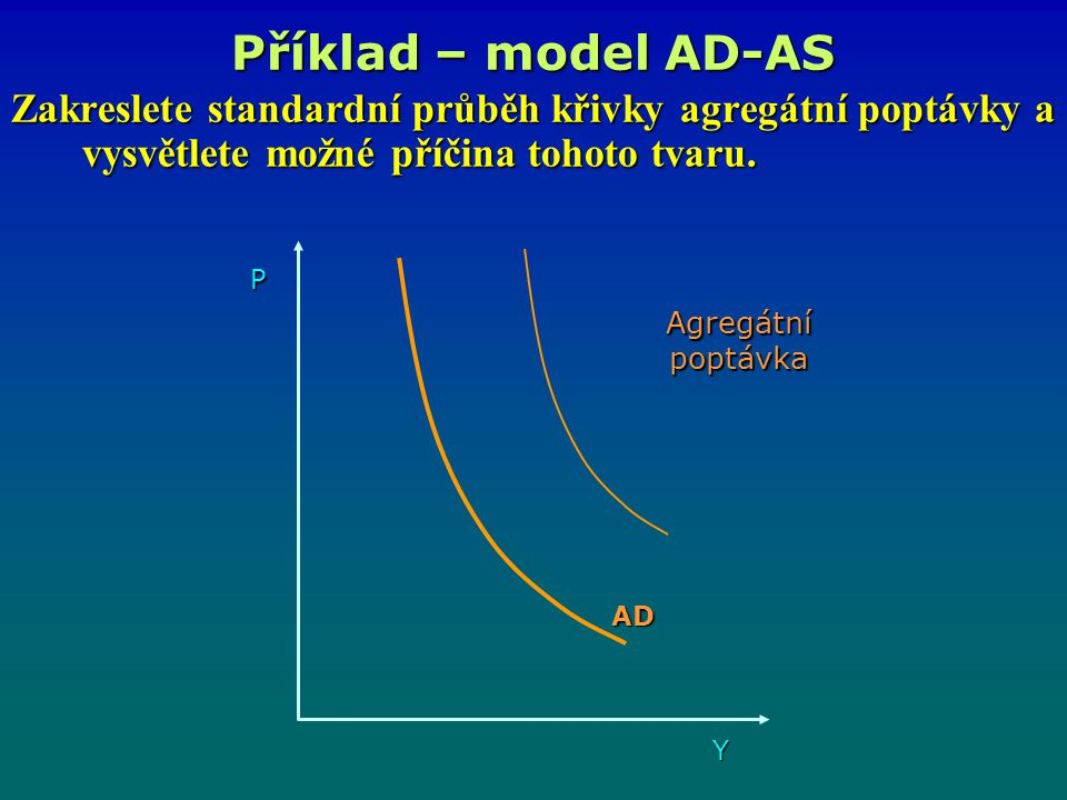 Zakreslete standardní průběh křivky agregátní poptávky a vysvětlete možné příčina tohoto tvaru. Příklad – model AD-AS P Y AD Agregátní poptávka