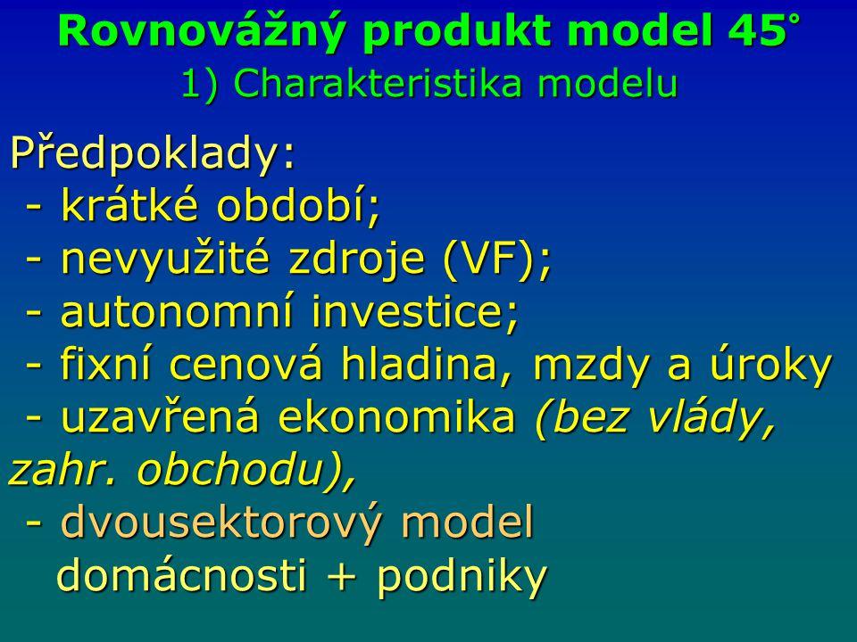 Rovnovážný produkt model 45° 1) Charakteristika modelu Předpoklady: - krátké období; - nevyužité zdroje (VF); - autonomní investice; - fixní cenová hl