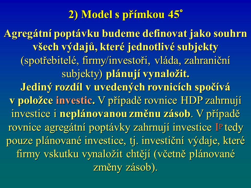 2) Model s přímkou 45° Dlouhodobě tedy musí platit (vzhledem k tomu, že NX = X-M a NFI = FIH – HIF): NX = - NFI, respektive –NX = NFI Krátkodobě daná