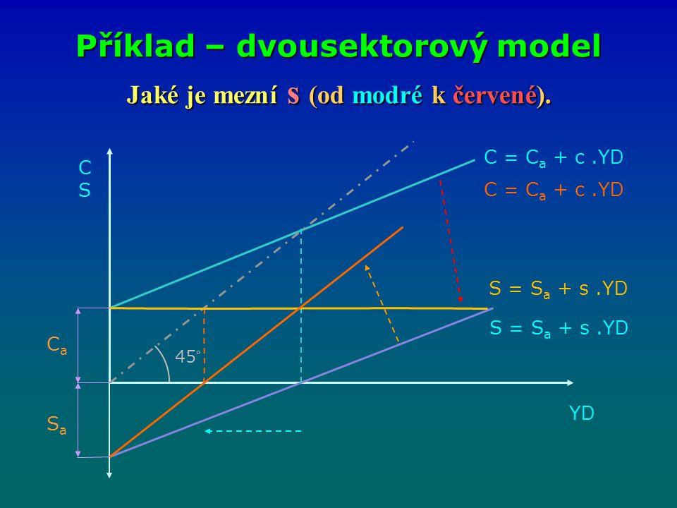 Jaké je mezní s (od modré k červené). Příklad – dvousektorový model CSCS YDYD C = C a + c.Y D S = S a + s.Y D C = C a + c.Y D S = S a + s.Y D CaCa SaS