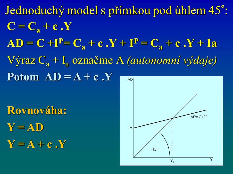 Jednoduchý model s přímkou pod úhlem 45°: C = C a + c.Y AD = C +I P = C a + c.Y + I P = C a + c.Y + Ia Výraz C a + I a označme A (autonomní výdaje) Po