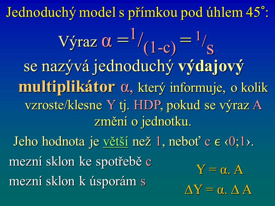 Jednoduchý model s přímkou pod úhlem 45°: Výraz α = 1 / (1-c) = 1 / s Výraz α = 1 / (1-c) = 1 / s se nazývá jednoduchý výdajový multiplikátor α, který