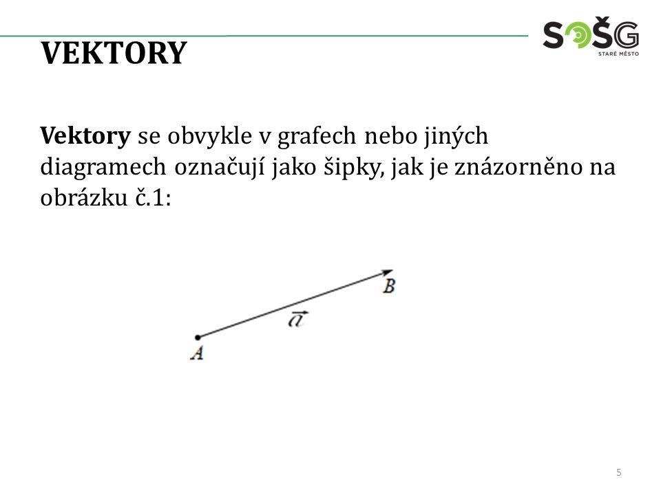 VEKTORY 5 Vektory se obvykle v grafech nebo jiných diagramech označují jako šipky, jak je znázorněno na obrázku č.1: