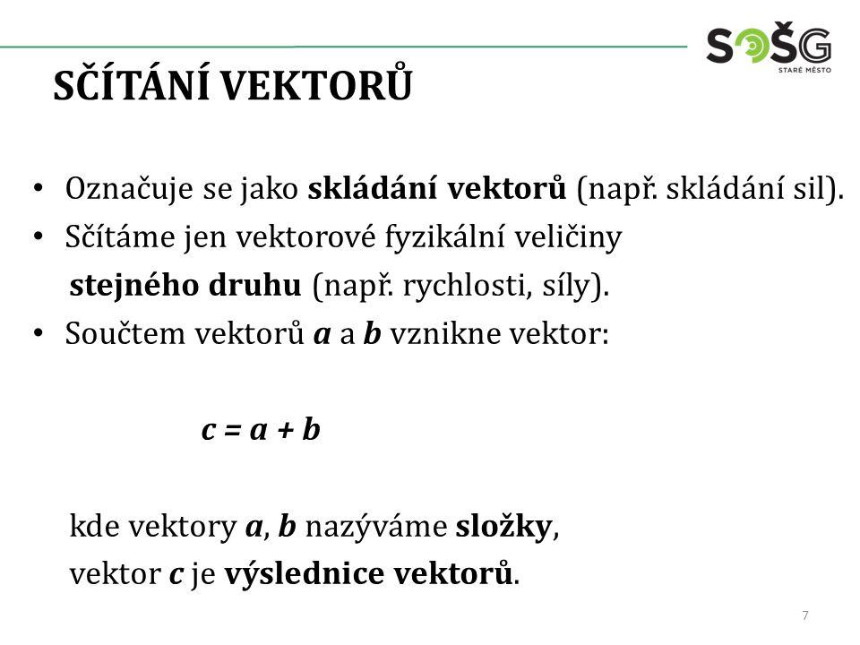 SČÍTÁNÍ VEKTORŮ Označuje se jako skládání vektorů (např. skládání sil). Sčítáme jen vektorové fyzikální veličiny stejného druhu (např. rychlosti, síly