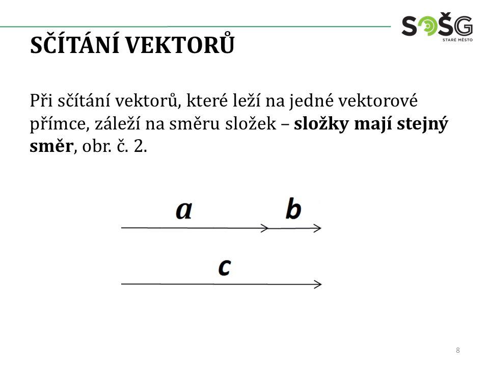 SČÍTÁNÍ VEKTORŮ 8 Při sčítání vektorů, které leží na jedné vektorové přímce, záleží na směru složek – složky mají stejný směr, obr.