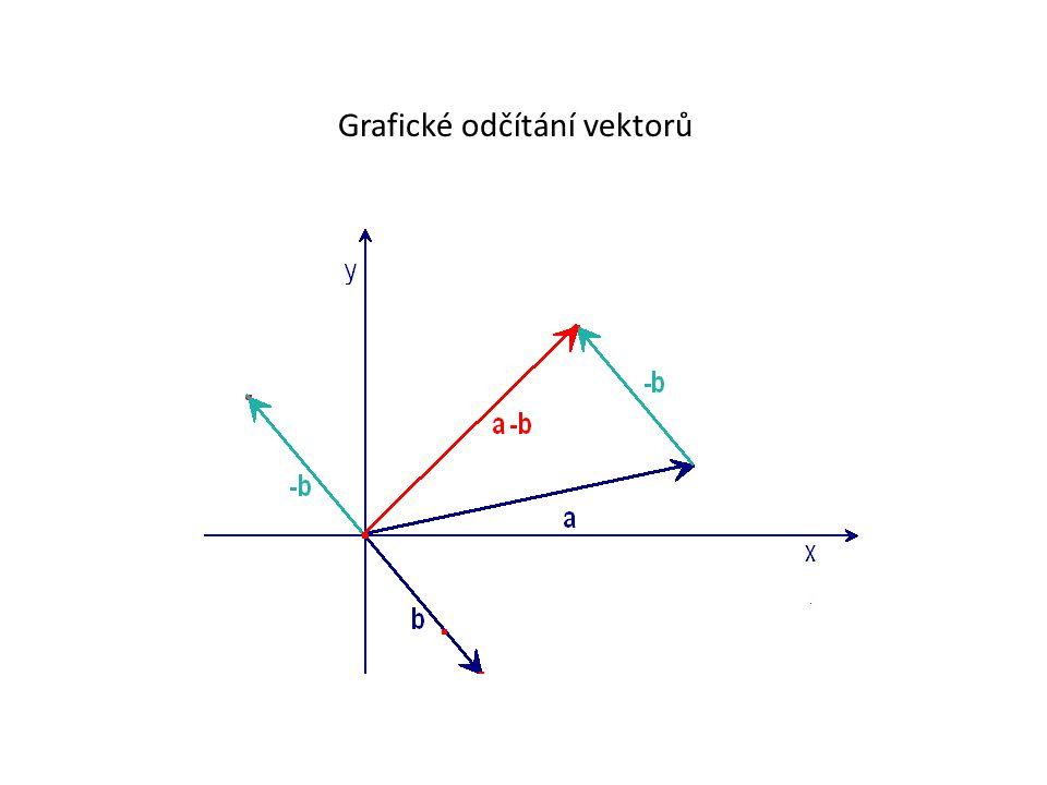 Grafické odčítání vektorů