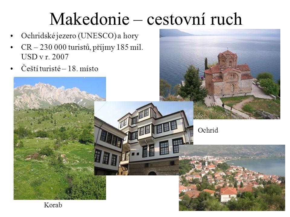 Makedonie – cestovní ruch Ochridské jezero (UNESCO) a hory CR – 230 000 turistů, příjmy 185 mil. USD v r. 2007 Čeští turisté – 18. místo Korab Ochrid