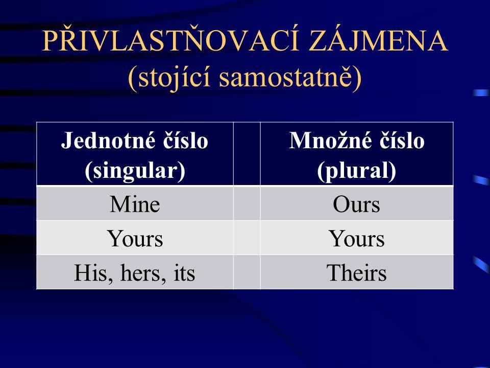 PŘIVLASTŇOVACÍ ZÁJMENA (stojící samostatně) Jednotné číslo (singular) Množné číslo (plural) MineOurs Yours His, hers, itsTheirs