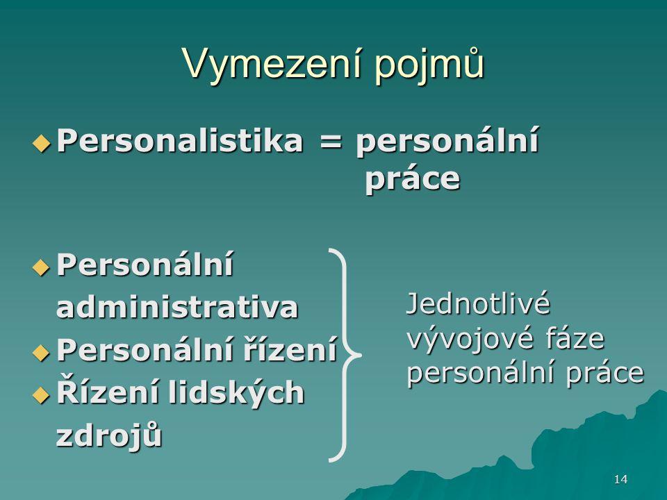 14 Vymezení pojmů  Personalistika = personální práce  Personální administrativa  Personální řízení  Řízení lidských zdrojů Jednotlivé vývojové fáz