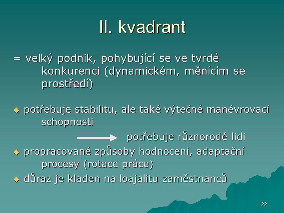 22 II. kvadrant = velký podnik, pohybující se ve tvrdé konkurenci (dynamickém, měnícím se prostředí)  potřebuje stabilitu, ale také výtečné manévrova