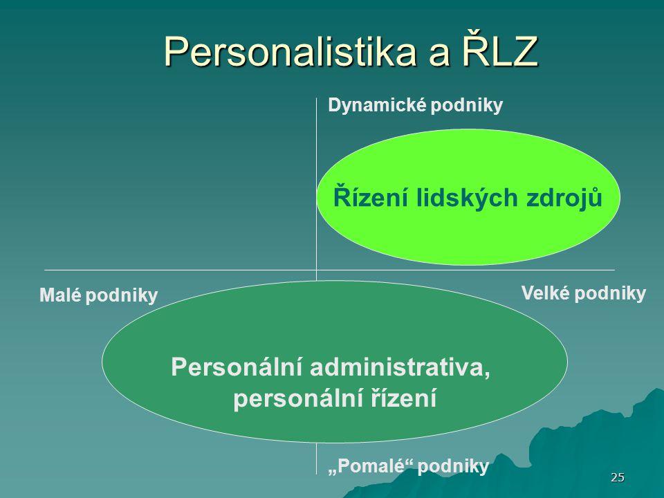 """25 Personalistika a ŘLZ Malé podniky Velké podniky """"Pomalé"""" podniky Dynamické podniky Personální administrativa, personální řízení Řízení lidských zdr"""