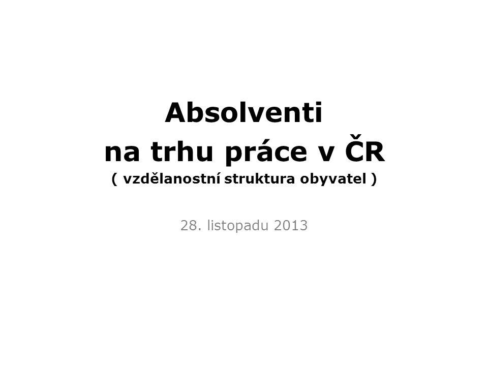 Absolventi na trhu práce v ČR ( vzdělanostní struktura obyvatel ) 28. listopadu 2013