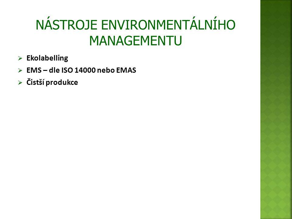  Produkty šetrnější k životnímu prostředí i ke zdraví spotřebitele v celém svém životním cyklu.