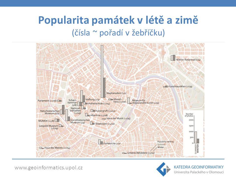 www.geoinformatics.upol.cz Popularita památek v létě a zimě (čísla ~ pořadí v žebříčku)