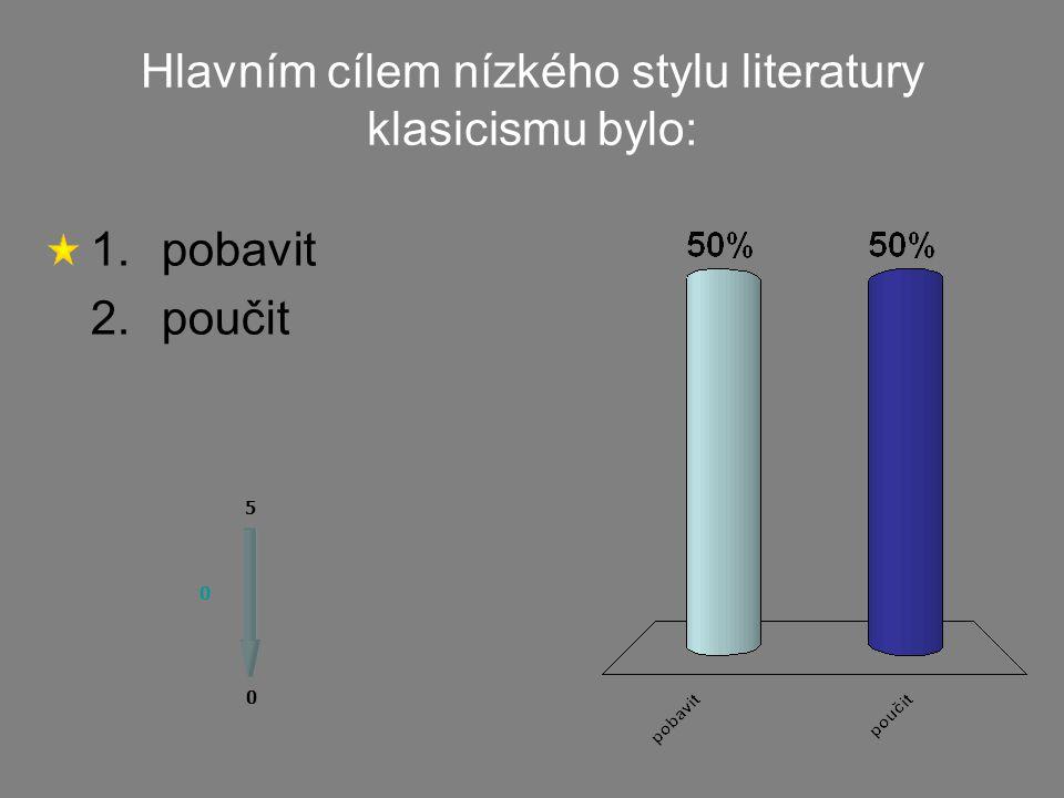 Pro vysoký styl literatury klasicismu je typická jednota místa, času a děje: 0 0 5 1.ano 2.ne