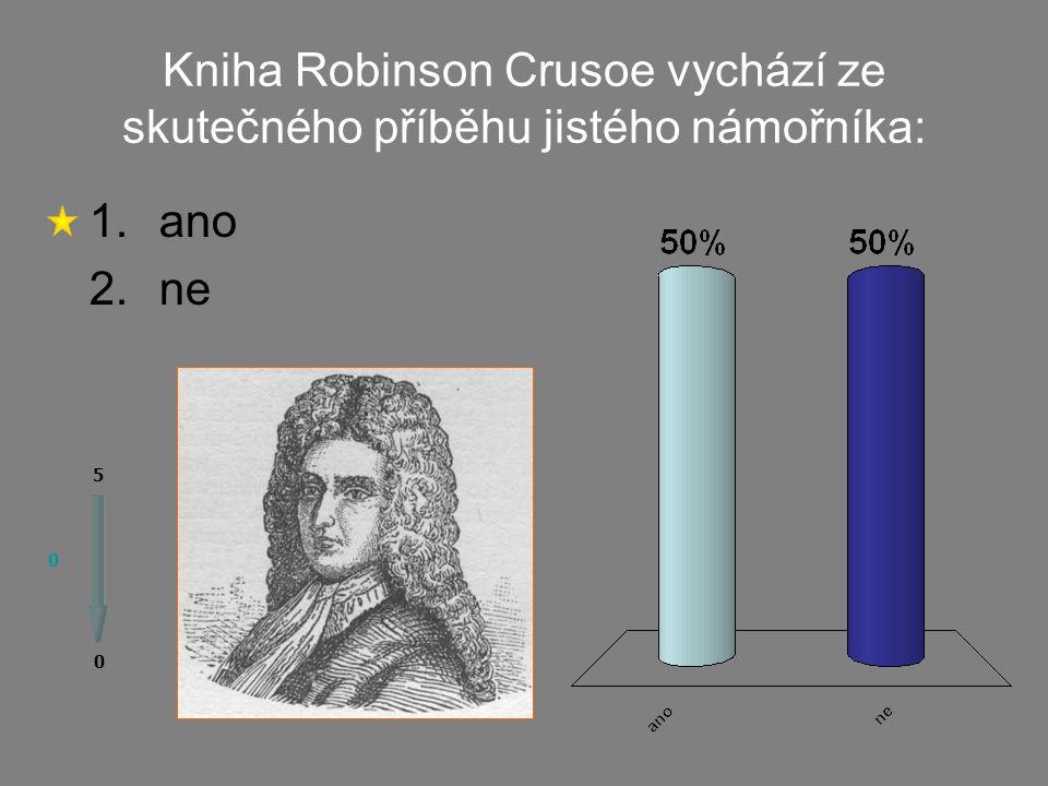 Spisovatel, novinář, obchodník, napsal dílo Robinson Crusoe 0 0 5 1.W.