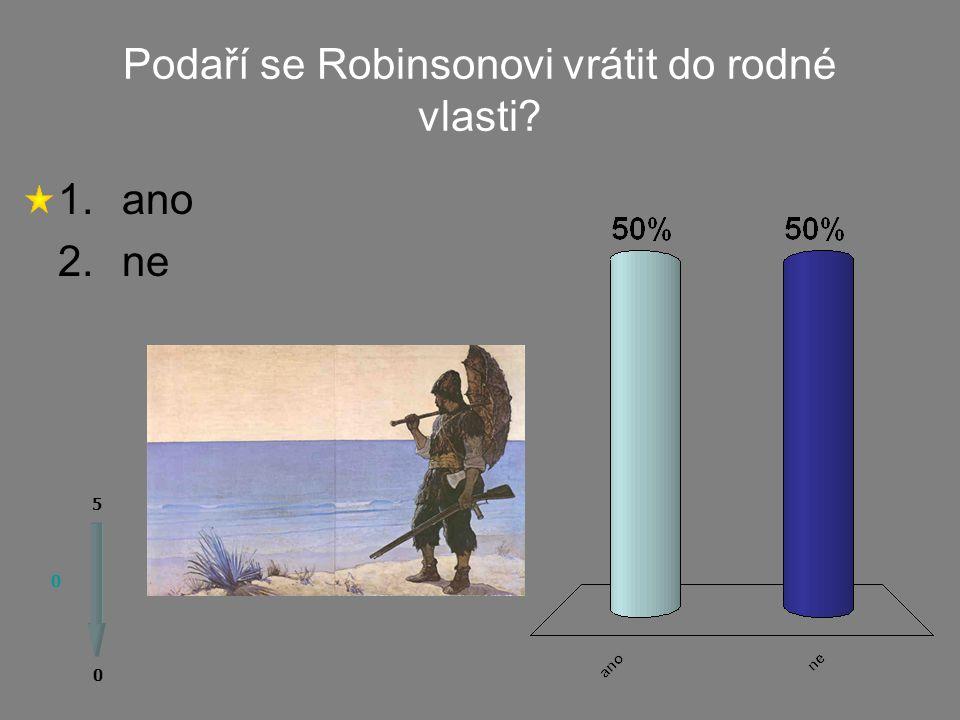 Kolik let stráví Robinson na ostrově 0 0 5 1.18 let 2.28 let 3.38 let