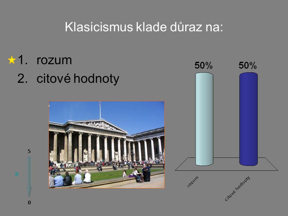 Vznik klasicismu je spojen s vládou krále Slunce 0 0 5 1.Ludvíka XII.