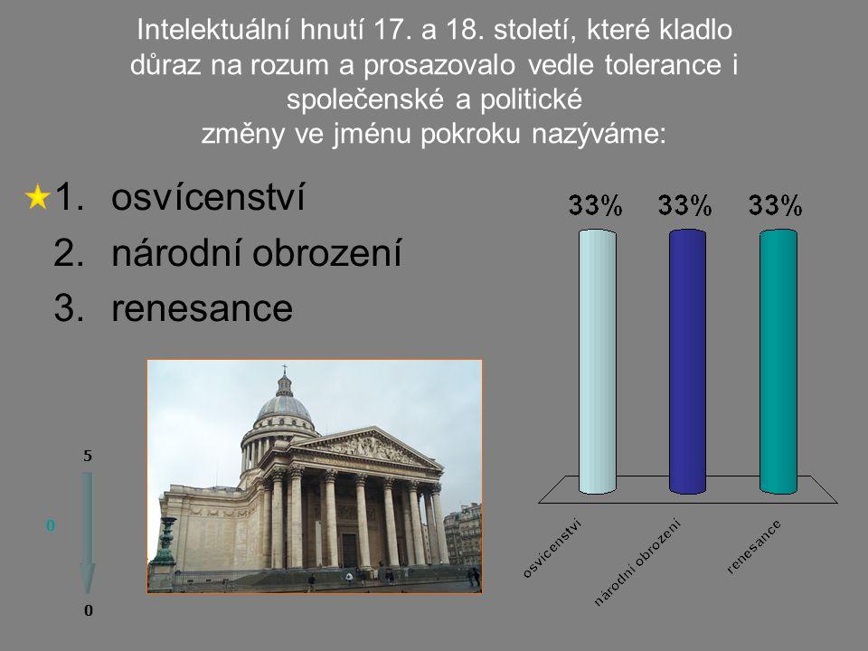 Citové hodnoty naopak zdůrazňuje: 0 0 5 1.renesance 2.preromantismus 3.baroko